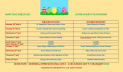 Easter Holiday Playschemes