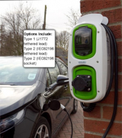 Free Domestic Electric Vehicle Charger Unit