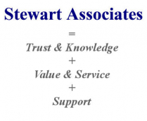 Stewart Associates Shrewsbury Ltd