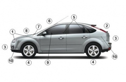 10 checks to help your car pass it's MOT
