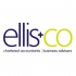 Chester's Ellis & Co Supports 'Time 2 Buy Local Again' Campaign
