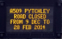 Pythchley Road in Kettering closes this week for 3 months.
