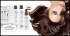 The best treatment for thinning hair in Telford