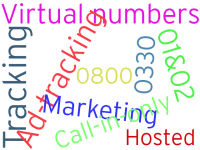 Free Virtual Telephone Number