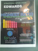Thinking of selling your house and not sure which Stratford  Estate Agent to use?