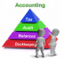 What can an accountant do for you?