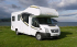Accessories to take on your Motorhome Holiday