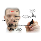 SEO Explained Thanks To David Ingram & The Bring Digital Team