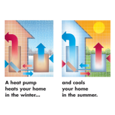 Considering a Heat Pump for Your North Devon Home? The Works M&B Ltd Based in Barnstaple Share their Top Tips
