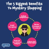 Marketing Tip – Mystery Shopping
