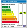 Energy Performance Certificates for Landlords