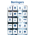 Time to check out the Berringers app!