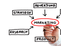 pr and marketing exeter