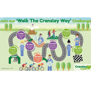 WALK THE CRANSLEY WAY