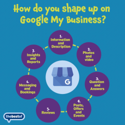 Google My Business Workshop