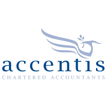 Accentis Limited