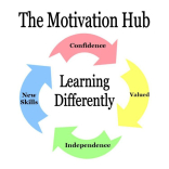 The Motivation Hub Services
