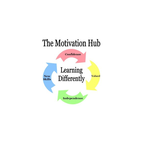 2 FREE taster sessions at The Motivation Hub Services
